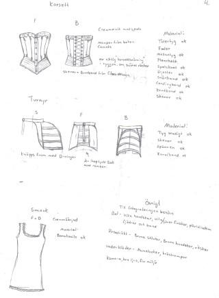 korsett, turnyr, chemise produktteckning